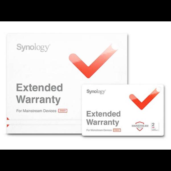 Synology EW201 +2 év garancia